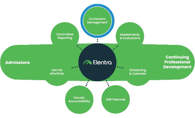 Elentra Platform